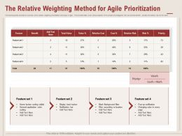 The Relative Weighting Method For Agile Prioritization Background Ppt Powerpoint Presentation Styles