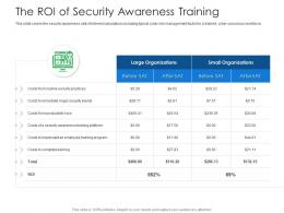 The Roi Of Security Awareness Training Cyber Security Phishing Awareness Training Ppt Download