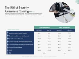 The Roi Of Security Awareness Training Implementing Security Awareness Program Ppt Rules