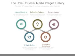 The Role Of Social Media Images Gallery