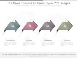 The Sales Process Or Sales Cycle Ppt Images