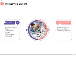 The Service System Stages Interest Ppt Powerpoint Presentation Ideas Picture
