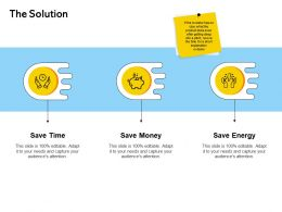 The Solution Ppt Powerpoint Presentation Professional Information