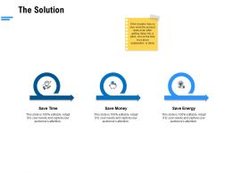 The Solution Ppt Powerpoint Presentation Slides Visual Aids