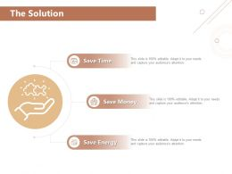 The Solution Time Money Ppt Powerpoint Presentation Summary Graphics Example