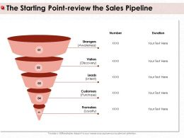 The Starting Point Review The Sales Pipeline Customers M417 Ppt Powerpoint Presentation Gallery Good