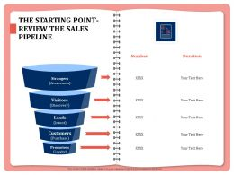 The Starting Point Review The Sales Pipeline Discovery Powerpoint Presentation Icons