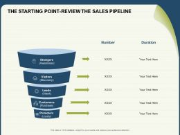 The Starting Point Review The Sales Pipeline Discovery Ppt Powerpoint Presentation Icon Display