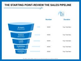 The Starting Point Review The Sales Pipeline Intent M402 Ppt Powerpoint Presentation Styles Grid