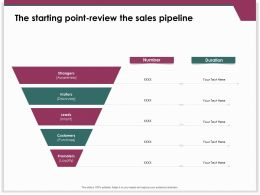 The Starting Point Review The Sales Pipeline Promoters Ppt Presentation Influencers