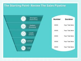 The Starting Point Review The Sales Pipeline Strangers Ppt Powerpoint Presentation Inspiration