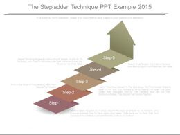 The Stepladder Technique Ppt Example 2015