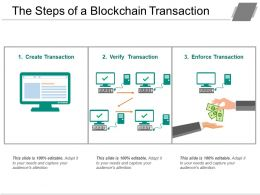 The Steps Of A Blockchain Transaction