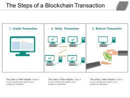 the_steps_of_a_blockchain_transaction_Slide01