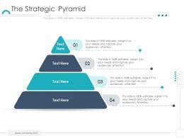 The Strategic Pyramid Company Ethics Ppt Designs