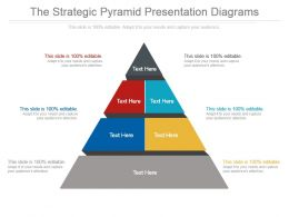 The Strategic Pyramid Presentation Diagrams