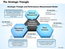 The Strategic Triangle Powerpoint Presentation Slide Template