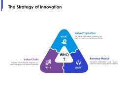 The Strategy Of Innovation Ppt Powerpoint Presentation Pictures Graphics