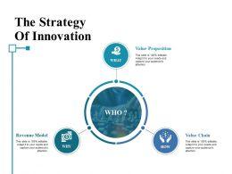 The Strategy Of Innovation Ppt Styles Mockup