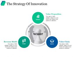 The Strategy Of Innovation Ppt Summary Themes