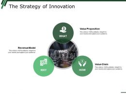 The Strategy Of Innovation Ppt Visual Aids Infographic Template