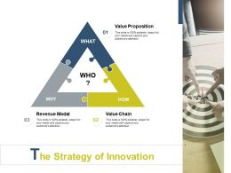 The Strategy Of Innovation Revenue Modal Ppt Powerpoint Presentation File Slide Download