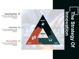 The Strategy Of Innovation Template 1 Presentation Powerpoint Templates