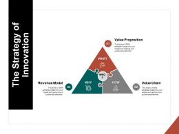 The Strategy Of Innovation Value Proposition F200 Powerpoint Slides