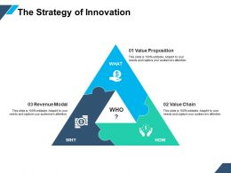 The Strategy Of Innovation Value Proposition Ppt Powerpoint Presentation Show Designs