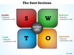 the swot sections shown by four quadrants with put your own text powerpoint diagram templates graphics 712