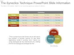 The Synaptic Technique Powerpoint Slide Information