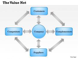 the_value_net_powerpoint_presentation_slide_template_Slide01