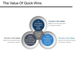 The Value Of Quick Wins Ppt Background Images