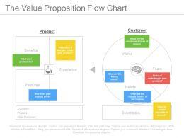 the_value_proposition_flow_chart_ppt_slides_Slide01