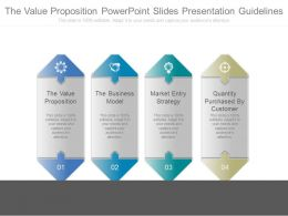The Value Proposition Powerpoint Slides Presentation Guidelines