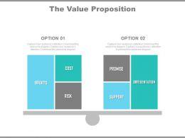 The Value Proposition Ppt Slides