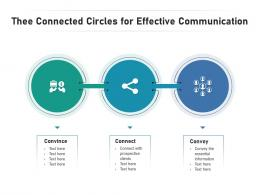 Thee Connected Circles For Effective Communication