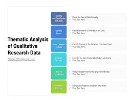 Thematic Analysis Of Qualitative Research Data
