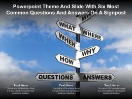 Theme And Slide With Six Most Common Questions And Answers On A Signpost