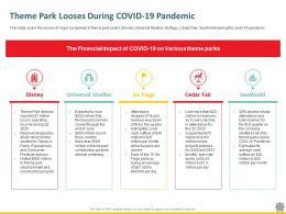 Theme Park Looses During COVID 19 Pandemic Flags Ppt Powerpoint Presentation Slides Ideas