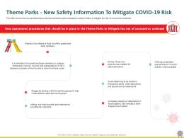 Theme Parks New Safety Information To Mitigate Covid 19 Risk Virtual Ppt Powerpoint Presentation Tips
