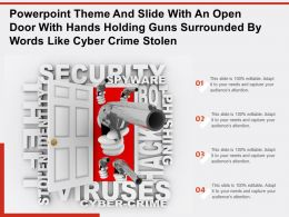 Theme Slide With An Open Door With Hands Holding Guns Surrounded By Words Like Cyber Crime Stolen