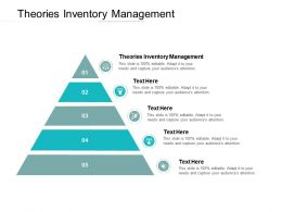 Theories Inventory Management Ppt Powerpoint Presentation Icon Sample Cpb