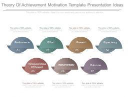 Theory Of Achievement Motivation Template Presentation Ideas