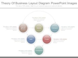 Theory Of Business Layout Diagram Powerpoint Images