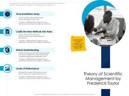 Theory Of Scientific Management By Frederick Taylor Leaders Vs Managers Ppt Powerpoint Presentation Slides Master