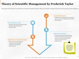 Theory Of Scientific Management By Frederick Taylor Ppt Powerpoint Format Ideas