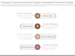 Therapeutic Finance Development Diagram Presentation Powerpoint Example