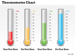 Thermometer Chart Powerpoint Template Slide