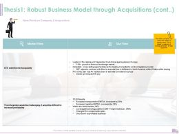 Thesis1 Robust Business Model Through Acquisitions Cont Market Ppt Ideas Sample
